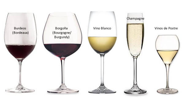 10 secretos para que hables del vino como experto tulio - Como se sirve en la mesa ...