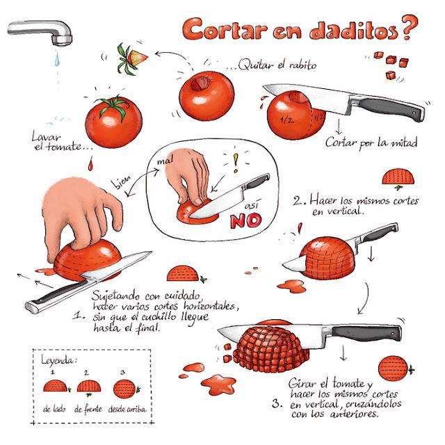 La cocina y la mesa en fotos tulio recomienda el poeta for Tecnicas culinarias de la cocina francesa