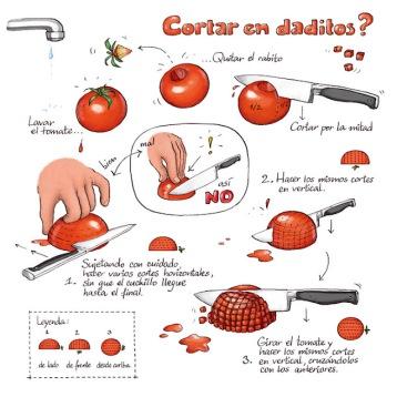 Cortar Tomate