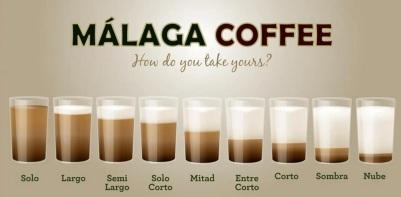 CAFE EN ARGENTINA
