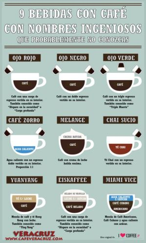 cafes con nombres curiosos